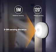 abordables -brelong led induction nuit lumière infrarouge corps humain capteur contrôle de la lumière induction nuit lumière pour armoire couloir cuisine 1 pc