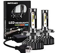 abordables -INFITARY 2pcs H13 / 9004 / 9007 Automatique Ampoules électriques 72 W 10000 lm 24 LED Lampe Frontale Pour Toyota / Kia / Jeep Mazda6 / Odyssey / Civic Toutes les Années