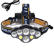 economico -Torce frontali LED 7 emettitori Portatile Regolabili Impermeabile Duraturo Campeggio / Escursionismo / Speleologia Uso quotidiano Ciclismo Nero