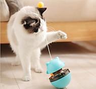 abordables -Balles Surprises pour Chat Verre Jouets pour Chat Jouet rotatif Ensemble de jouets pour chats Rongeurs Chien Chat Petit Chat 1 pc Sportif Compatible avec animaux de compagnie Baume Interactif