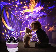 abordables -Projecteur Sky Light Licorne Galaxie Etoilée Lampe Ciel Etoilé Eclairage LED Boîte à musique Jouets Lumineux Musique et Lumière USB Enfant pour des cadeaux d'anniversaire et des cadeaux Noël Regalos