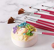 abordables -Art peinture stylo pour gâteau glaçage fondant alimentaire faisant fabricant peinture stylo 1 set nouveau