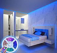 abordables -bande de lumières led synchronisation de la musique 7,5 m de couleur changeante rgb bandes lumineuses à LED 24 touches micro intégré sensible à distance bluetooth app lumières led contrôlées 5050 kit