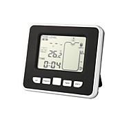 abordables -TS-FT002 Portable / Multifonction Jauge de Température avec alerte, Écran LCD rétro-éclairé