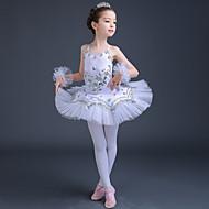 Dancewear & Shoes