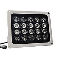 CCTV sustavi