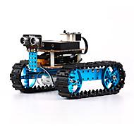 Roboti i dodaci