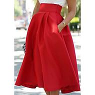 Ženske suknje