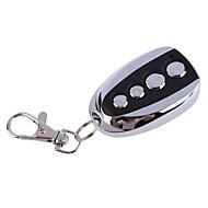Car Alarms
