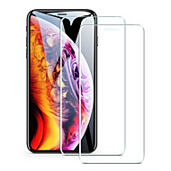 iPhone 11 Pro Max Protection...