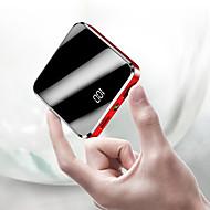 abordables -mini banque d'alimentation 20000 mah pour iphone xiaomi powerbank batterie externe chargeur portable chargeur mi chargeur portable poverbank