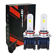 رخيصةأون -أصغر حجم قابل للتعديل أدى ضوء السيارة h7 مصباح السيارات 2600lm h11 h4 أدى h7 أدى المصباح 25 واط