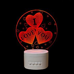 رخيصةأون مصابيح ليد مبتكرة-ضوء ليلي الصمام ليلة الخفيفة-2W قابلة لإعادة الشحن حجم مصغر تخفيت لون التغير - قابلة لإعادة الشحن حجم مصغر تخفيت لون التغير