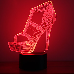 رخيصةأون مصابيح ليد مبتكرة-ضوء ليلي الصمام ليلة الخفيفة أضواء USB-0.5W-USB