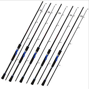 olcso Horgászbotok-casting horgászbot Toll horgászbot 21 cm Szén Közepes erősségű fény (ML) Tengeri halászat Általános horgászat