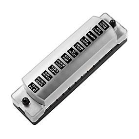Недорогие Автоэлектроника-fb1902 32v 12-контактный независимый положительный и отрицательный блок автомобильных предохранителей (стандартная версия не содержит предохранителей) / черный / pa66 огнестойкий материал для защиты