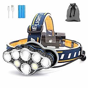 Mini Scheinwerfer LED Scheinwerfer Stirnlampe Wandern Camping Wasserdicht Ul  PK