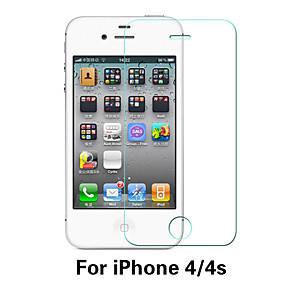 ieftine Protectoare Ecran de iPhone SE/5s/5c/5-AppleScreen ProtectoriPhone 6s 9H Duritate Ecran Protecție Față 1 piesă Sticlă securizată