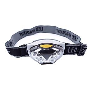 ieftine Frontale-Frontale 500 lm LED LED emițători 3 Mod Zbor Ușor Camping / Cățărare / Speologie Utilizare Zilnică Ciclism