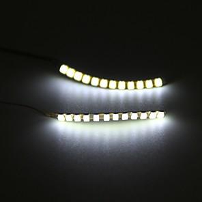 ieftine Lumini & Gadget-uri LED-LED-uri de lumină de noapte Decorativ LED / Modern contemporan Baterie 1 Pair