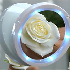 ieftine Produse Fard-Oglindă De Machiat Oglinzi cosmetice Machiaj 1 pcs Alte materiale Rotund Cosmetic Accesorii de Ingrijire