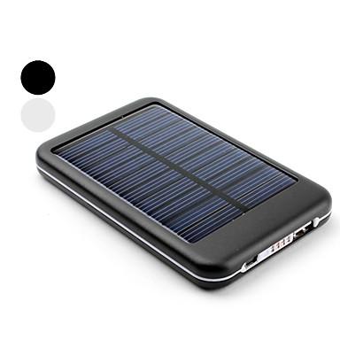 Pentru Baterie Externa Baterie Externa 5 V Pentru # Pentru Baterie Încărcător Wireless LED / Li-polymer / Universal
