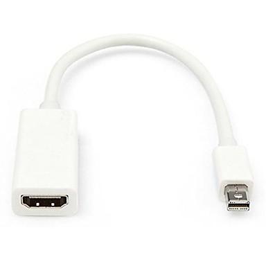 lwm® mini displayport dp naar adapter HDMI voor macbook pro tabblad lucht appel