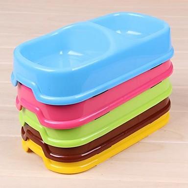 7e4165532ac to skåle formet plastik skål til hunde (tilfældig farve, assorterede  størrelser) 2348358 2019 – €12.83