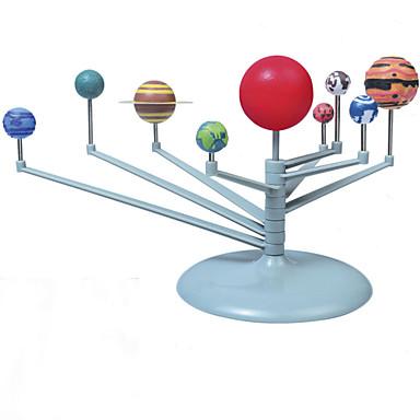 Güneş Sistemi Boyama Oyuncağı Astronomi Oyuncakları Ve Modelleri