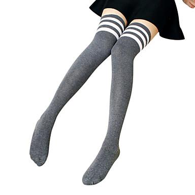 e9cde25f753 Schoolgirls Women s Lolita Socks   Long Stockings Thigh High Socks White  Black Gray Striped Stripes Above Knee Lolita Accessories   High Elasticity  5756917 ...