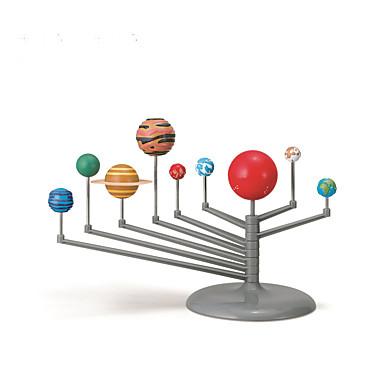 Gunes Sistemi Boyama Oyuncagi Modely Kendin Yap Dokuz Gezegenler