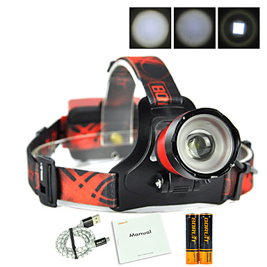cheap Headlamps-Boruit® B13 Headlamps Headlight 1500 lm LED 1 Emitters 3 Mode with Batteries and USB Cable Professional Adjustable Camping / Hiking / Caving Everyday Use Police / Military Black Green Red