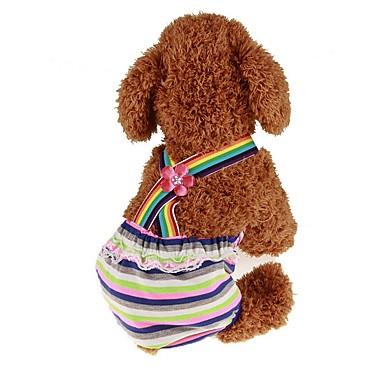 حيوانات أليفة حللا ملابس الكلاب أخضر غامق كوستيوم سبيتز اليابانية شبعا اينو أفطس أقمشة مبطنة مخطط أميرة ستايل رياضي فساتين & تنورات XS S M L XL