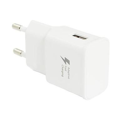 Недорогие Аксессуары для мобильных телефонов-Портативное зарядное устройство Зарядное устройство USB Евро стандарт Нормальная 1 USB порт 1 A 100~240 V для Универсальный