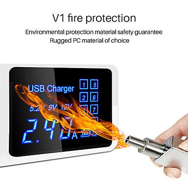 olcso Intelligens Plug-nillkin smart plug yc-cda31w nappali / dolgozó / hálószoba intelligens / kreatív / vezeték nélküli töltéshez vezetékes usb 100-240 v