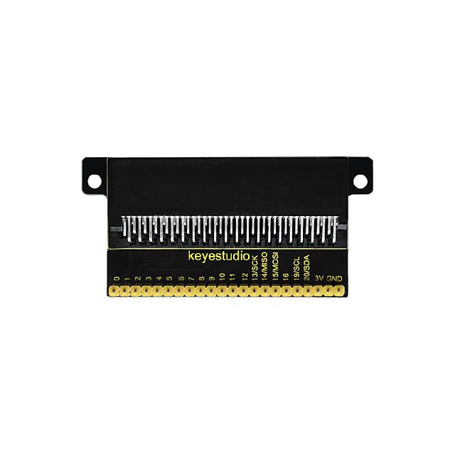 micro beetje breakout board adapter