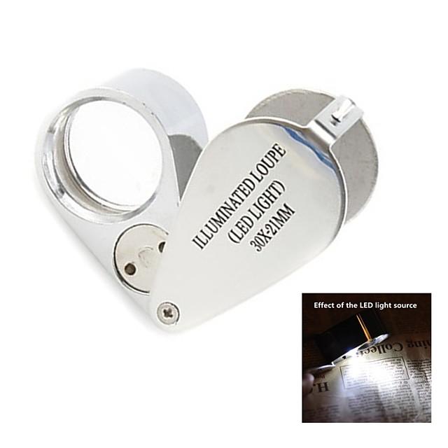 luminatoare cu iluminare din metal, cu două lămpi led pentru bijuterii care inspectează mg21007
