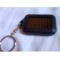 Gadgets Solar Powered Plástico Preta Rapazes / Para Meninas