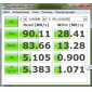 PNY 64GB Class10 MicroSDXC MicroSDHC UHS-1 Memory Card  High speed 90MB/s Write Speed